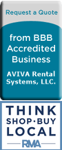 AVIVA Rental Systems, LLC. BBB Business Review